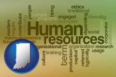 indiana map icon and human resources concepts